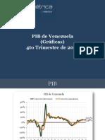 PIB IV Trim 2012