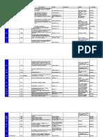 Lista Studii Si Cercetari 21.06.2011
