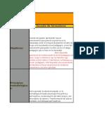 Sistematizacion de las entrevistas de la sistematizacion de la escuela integral