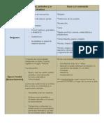 Historia de la Pedagogía (1).docx