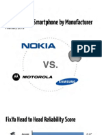 Fixya Smartmanufacturer Report