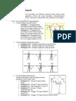 Pemasangan EKG