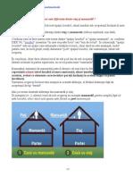 Ce este mansarda casei Care este diferenta dintre etaj şi mansardă
