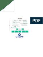 organigrama CPMAP
