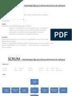 SCRUM – Metodologia Ágil para Desenvolvimento de Software