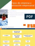 2. Tipos de empresa y organización empresarial