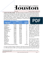Houston Economic Update - March 2013