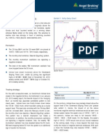 Daily Technical Report, 04.03.2013
