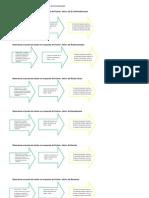 Diagrama Ecológico de la Práctica 1 (1)