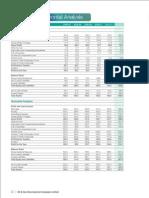 VerNHorzAnyls-OGDCL FInal Raport 2012