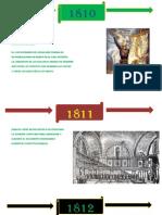 LIENEA DE TIEMPO CONSTITUCIONES.docx