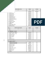Daftar Harga BOW 2010