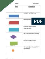 Diagramas de Flujo ( Armando Flores Jimenez 2B )