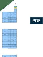 Anexo 6 Manual Out[1].Tabla de Estabilidad, Julio 22-08 (1)
