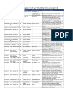 Ward 5 Building Permits Issued 2.19.13 thru 3.3.13.pdf