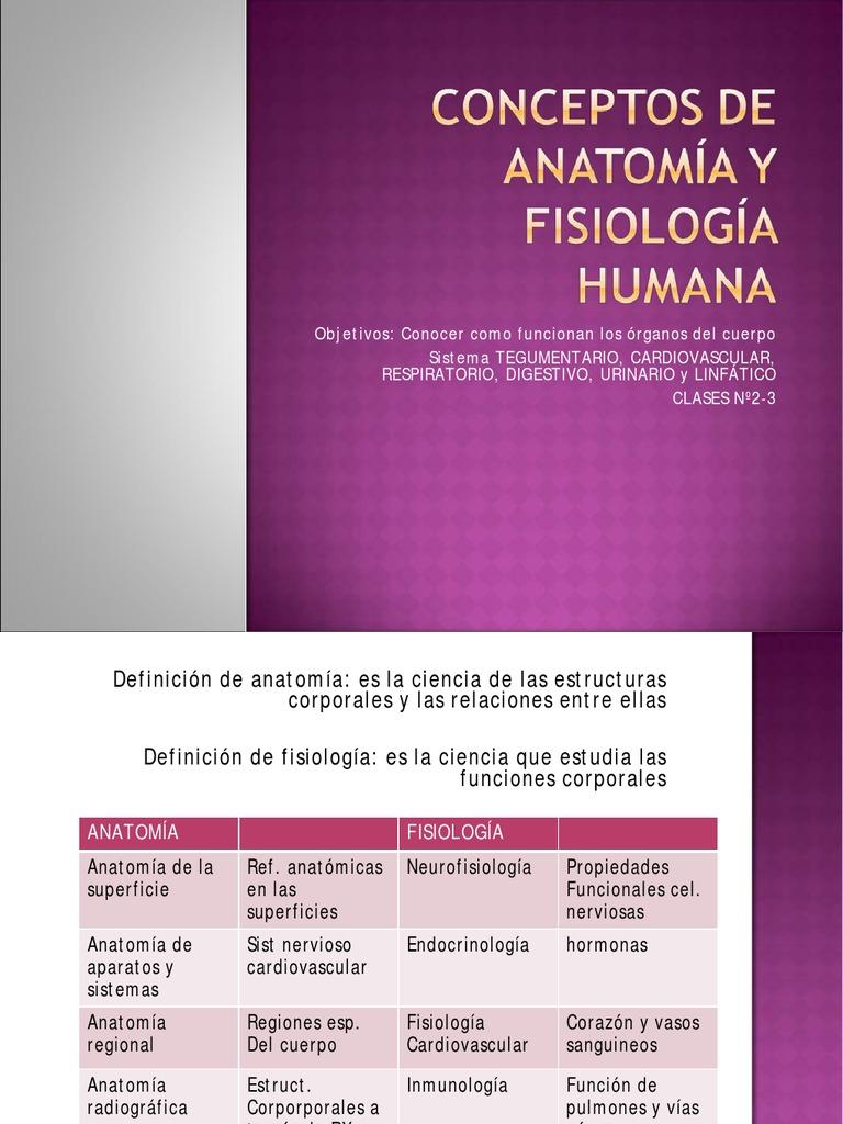 Conceptos de Anatomia y Fisiologia Humana