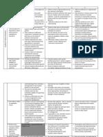 Administrator Evaluation Rubric_12!13!1 Copy