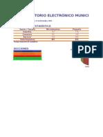 Directorio de Empresas Municipio-Qro-Dic 2009