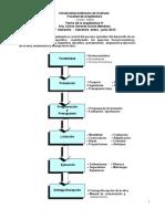 Arq - 6o Sem - Manual Operativo Construccion - Ene 2010