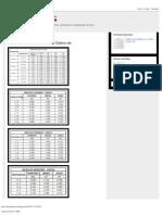 Analisis de Precios ADEP