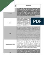 Tecnologias Para El Desarrollo de Aplicaciones Distribuidas