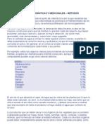 SECADO DE HIERBAS AROMATICAS Y MEDICINALES – MÉTODOS