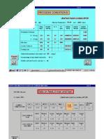 Kiln Heat Balance Process
