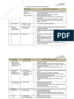 _Lampiran_B_List_of_SPAN_specified_condition_requirement_Water.pdf
