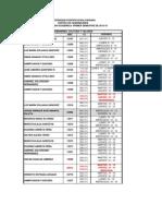 Programación Humanidades 2013-10