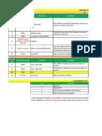 Post + Benchmark Test Plan
