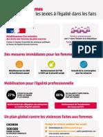 Droits Des Femmes de Legalite Dans Les Textes Legalite Dans Les Faits