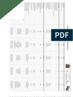 Adobe Lightroom Shortcuts 2.0