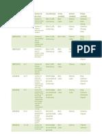 Shooting Schedule Plan