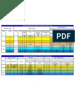 Tabela - Comparação Normas - Filtro