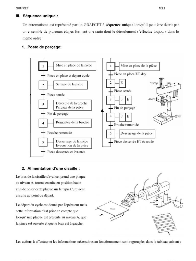 GRAFCET ELT 3 .pdf | Nature