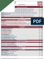 Lista de Precios Pm Micro Marzo 2013(1)