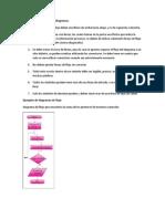 Reglas Para La Creacion de Diagramas