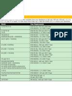 Fuses_chart.pdf
