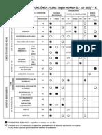 Tabla de selección de función de piezas