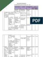 p.m.e. Gestion Academica 2013-2015