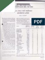 Demos (Publicado en 1989)