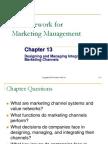 Kotler Basic of marketing