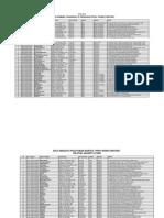 data anggota ppwj warteg
