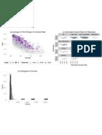 Data Analysis Plot
