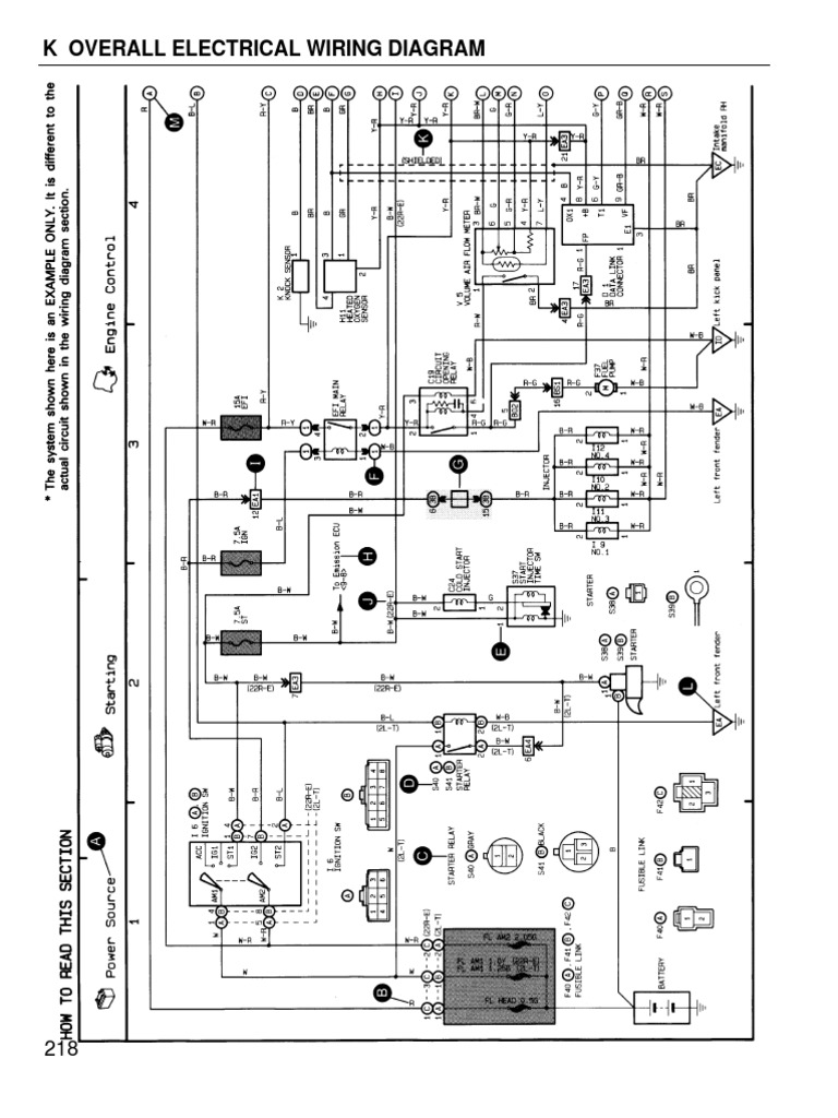 toyota coralla 1996 wiring diagram overall rh scribd com Ignition System Diagram Chevy Ignition Switch Wiring Diagram