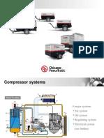 CP Compressor
