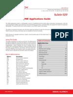 SPME Application Guide