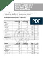 Doc106427 Tablas Salariales Del Convenio Del Comercio Del Metal de La Comunidad de Madrid. Vigentes Desde El 01.04.12 Hasta El 31.03.13