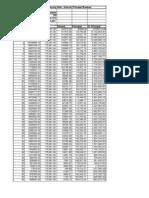 Amortisation Sheet
