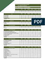 TipsPVN2011porCiudades.pdf